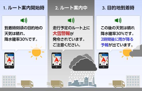 http://corporate.navitime.co.jp/topics/%E5%A4%A9%E5%80%99%E6%A1%88%E5%86%85.png