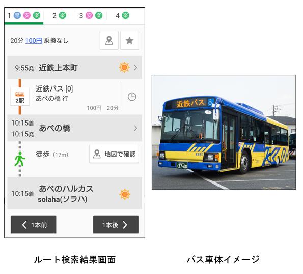 http://corporate.navitime.co.jp/topics/%E8%BF%91%E9%89%84%E3%83%90%E3%82%B9.png