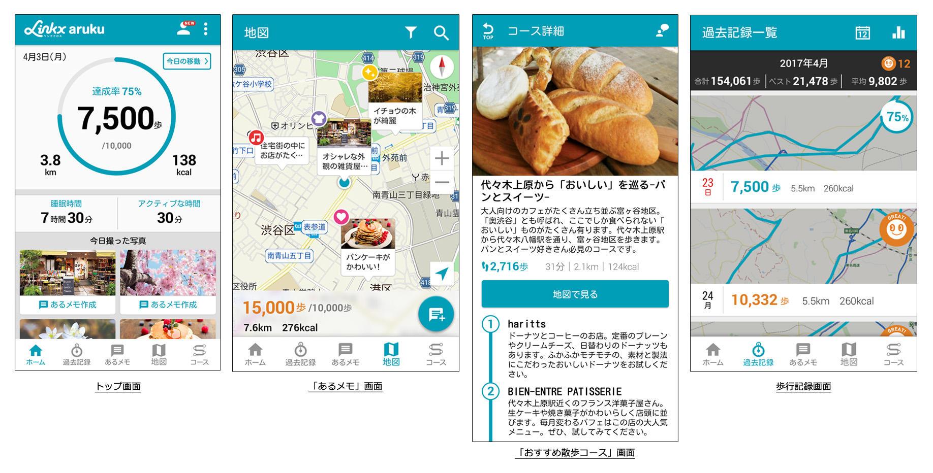http://corporate.navitime.co.jp/topics/0403_linkx%20aruku.jpg