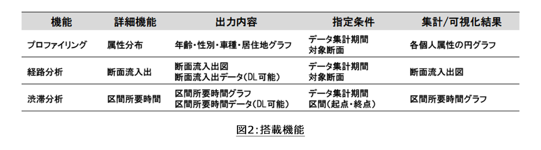 http://corporate.navitime.co.jp/topics/13c3fe4c4cf3ce4fac630d47814ae45c785802a7.png