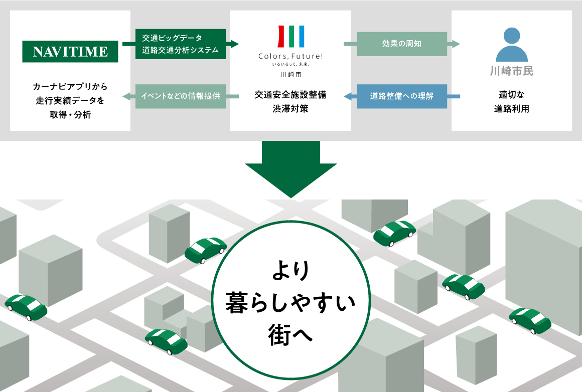 http://corporate.navitime.co.jp/topics/2ce0a2c41b88d4bdd2a16d36a39bac1da290e30d.png