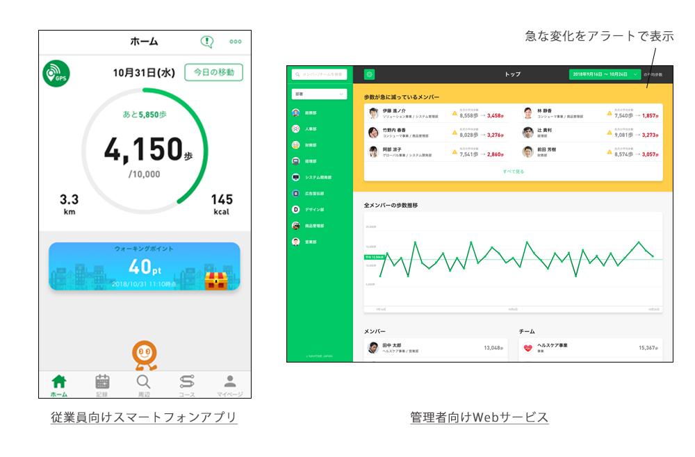 http://corporate.navitime.co.jp/topics/2f5eb9a94e1447bce3749d6e12bec11dc0042c9f.png