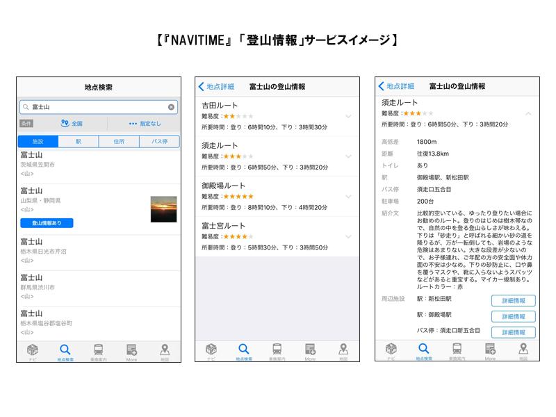 http://corporate.navitime.co.jp/topics/3842df2beeaa88d4afe05698f6b24fefd4bd7212.png