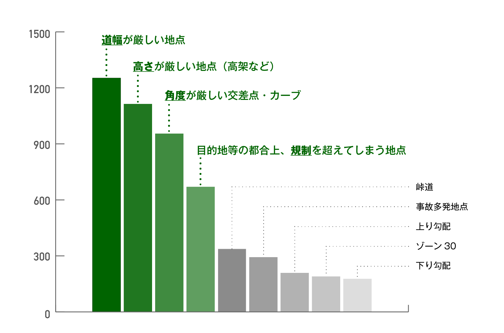 http://corporate.navitime.co.jp/topics/3880a63d2d80defaa8afe7c64bbff75342fb6b11.png