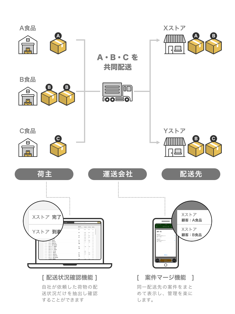 http://corporate.navitime.co.jp/topics/53110df1c021ee7507bd3aab20c7e73cd1ab82e5.png