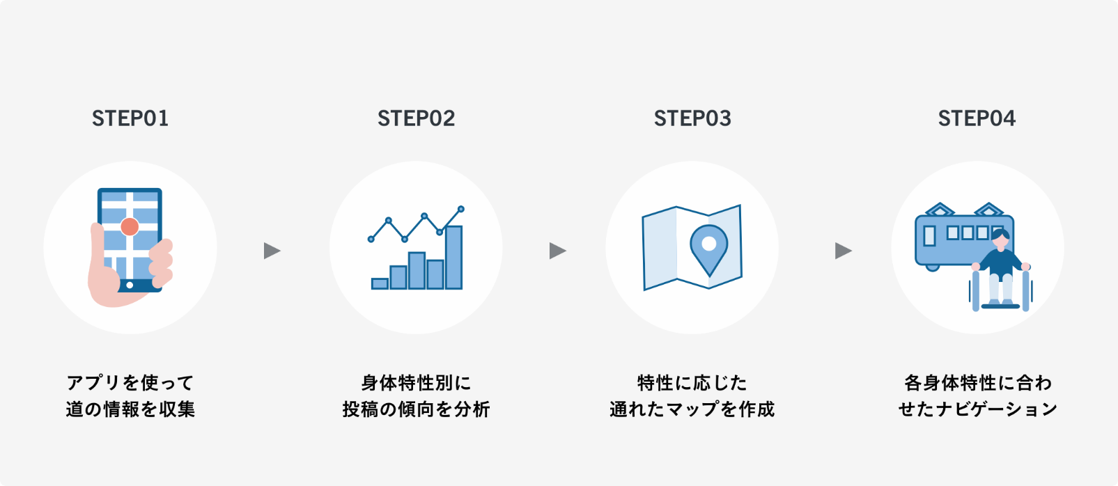 http://corporate.navitime.co.jp/topics/758a6de191181e9d5ab0fa899aee01a2f18a3e54.png