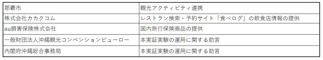 http://corporate.navitime.co.jp/topics/7fc50c62e7e14c1facd5ceedc2ba2876f1287d5b.png