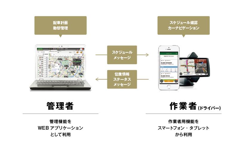 http://corporate.navitime.co.jp/topics/942e32c0cc95972d1bad27f5c924b01ad95d7e74.png