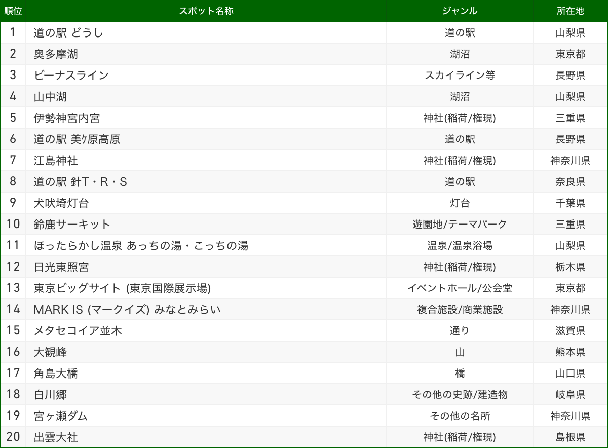 http://corporate.navitime.co.jp/topics/a33b679b2808cb9163461d180532ab18afedc013.png