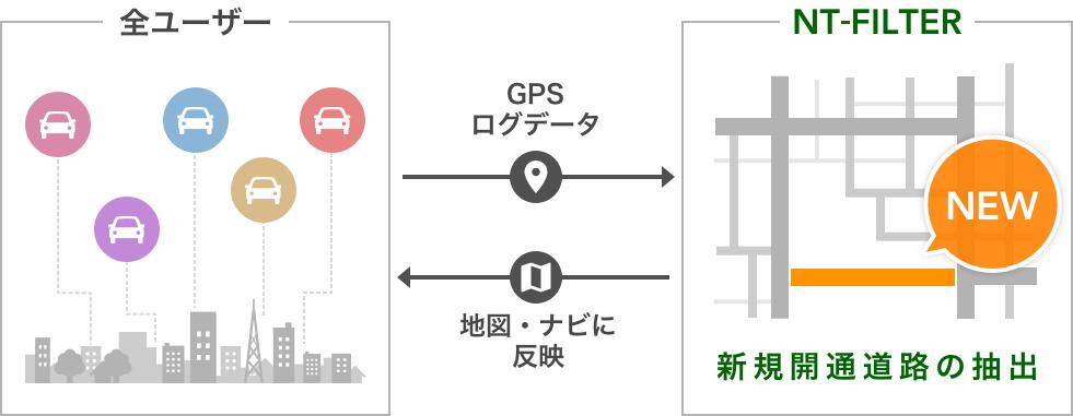 http://corporate.navitime.co.jp/topics/aecb409bd66f28e4eba6074d42dfdb3fa8036a3e.png