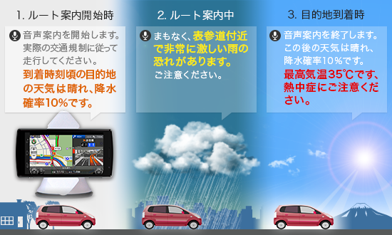 CNSP天気案内イメージ(0711修正).png