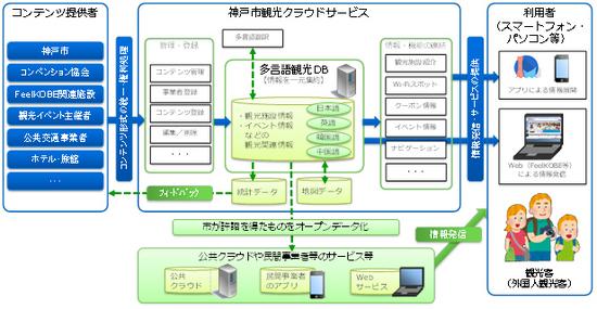 opendata(JPN).jpg