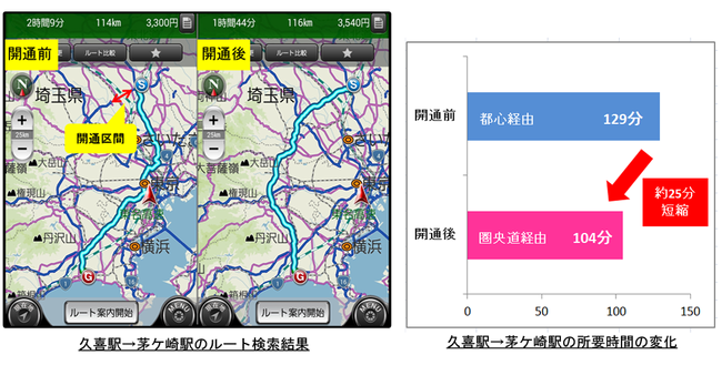 圏央道即日対応_web用画像.png