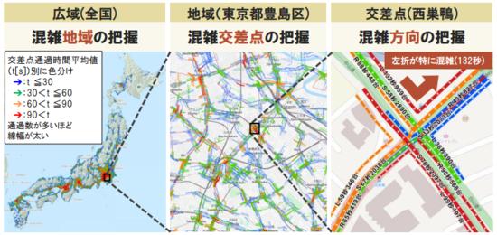 都道府県別_交差点分析.pdf.png