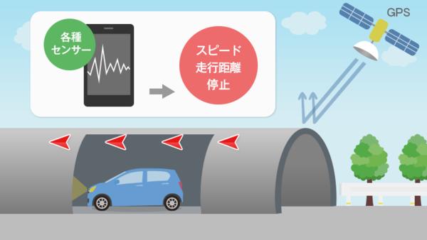 お知らせ_トンネル内自車位置精度.png