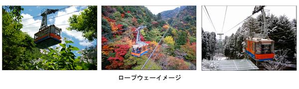 六甲山ロープウェー車体イメージ2.png