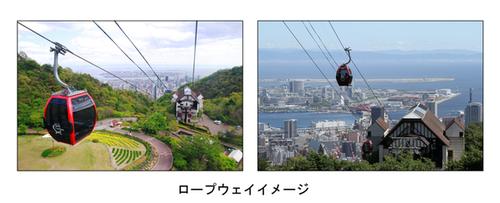 神戸市ロープウェイ車体イメージ.pngのサムネイル画像
