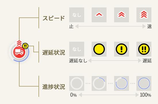 下の図.png