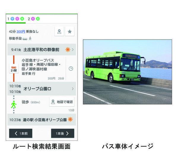 小豆島オリーブバスイメージ.jpg