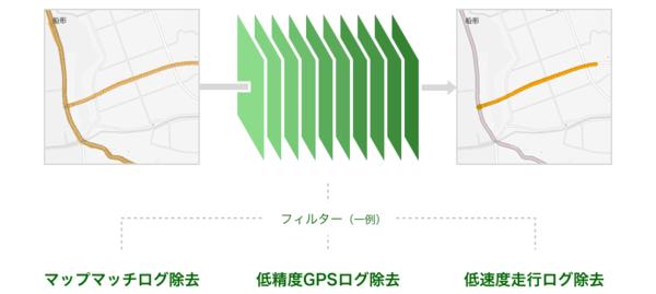 NT-FILTER概念図.png