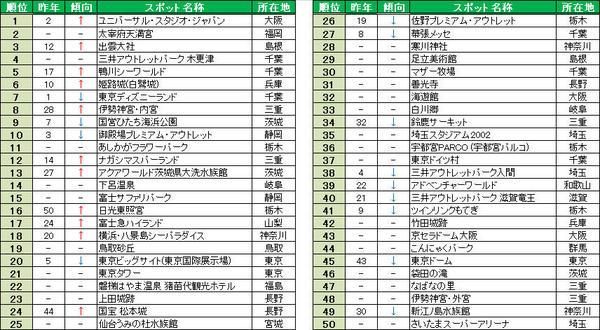 ranking_drive.jpg