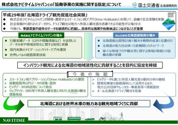 「協働事業の実施に関する協定」について.jpg