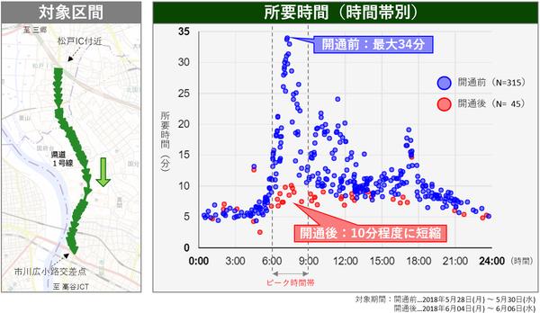 狭域分析イメージ2.png