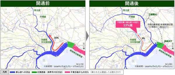 広域分析イメージ.png