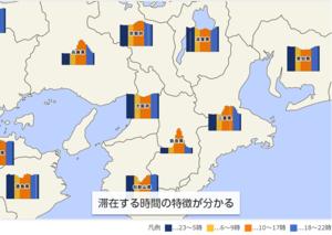 分析事例4:時間帯別の滞在者数の推移.PNG
