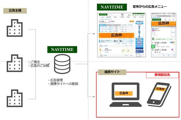 サービスイメージ画像.png