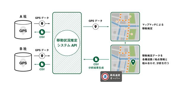 20190212_交通違反分析プレス画像.png
