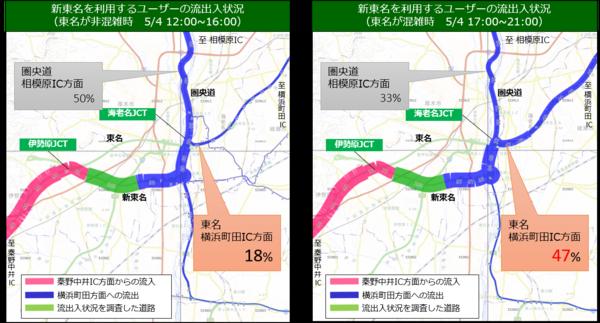 図2_新東名走行ユーザーの流出入状況.png