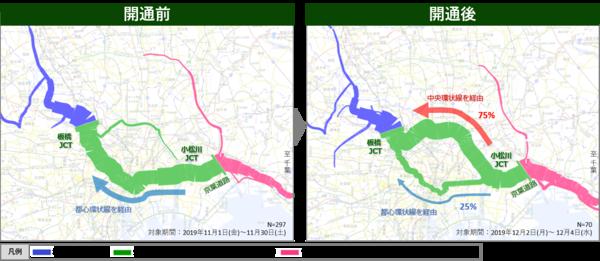 01_走行経路分析.png
