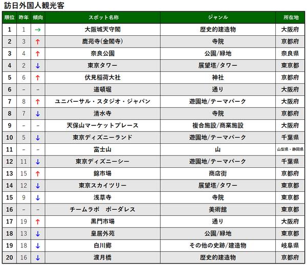 外国人TOP20_プレス&MTアップ用.png