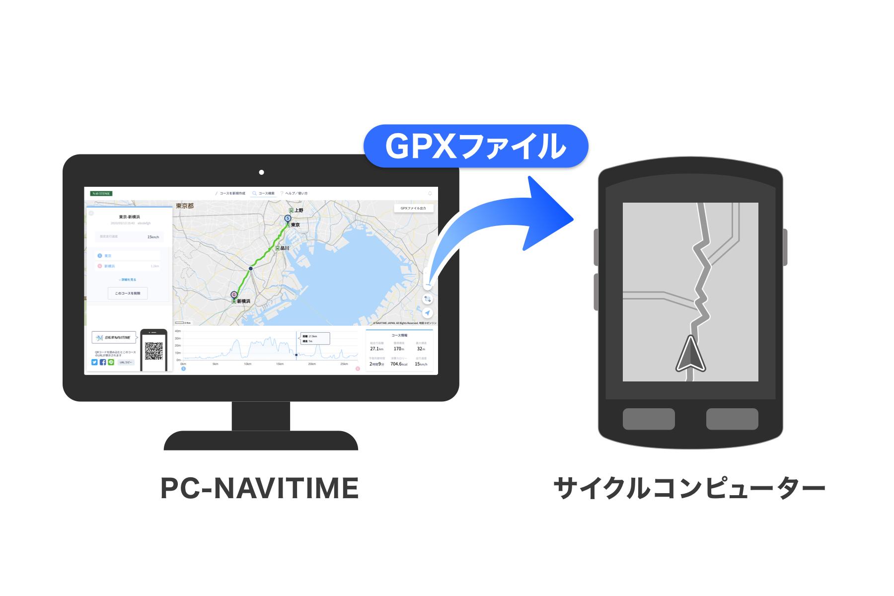 『PC-NAVITIME』のサイクリングコース作成機能 GPXファイルのエクスポート機能とログイン機能を追加