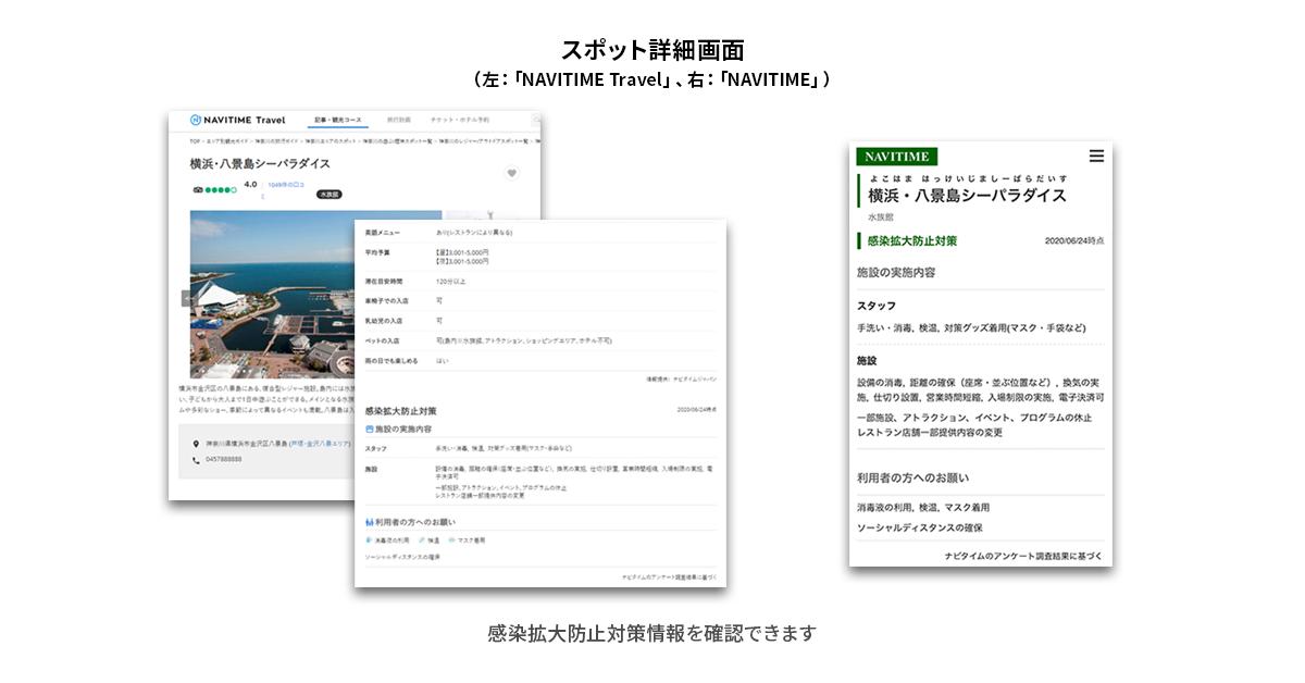 サービスイメージ画像(感染防止対策情報).png