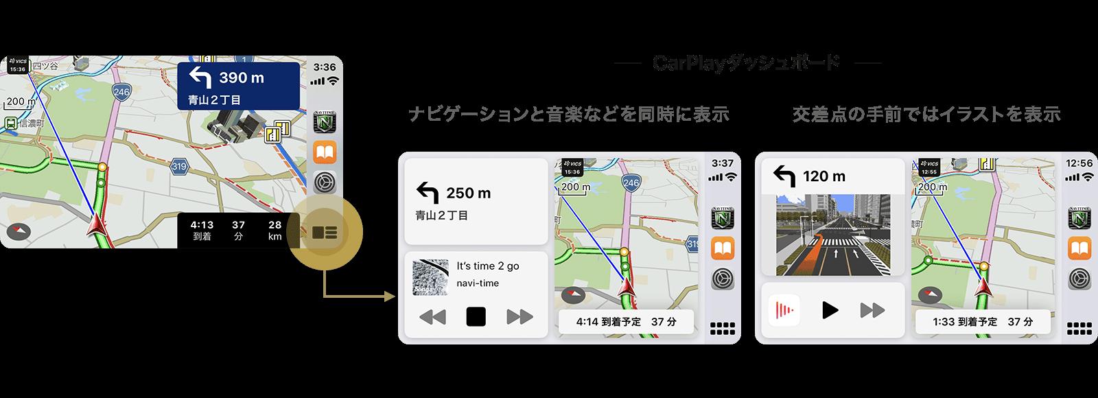press_detail_cn_dashboard_202007.png