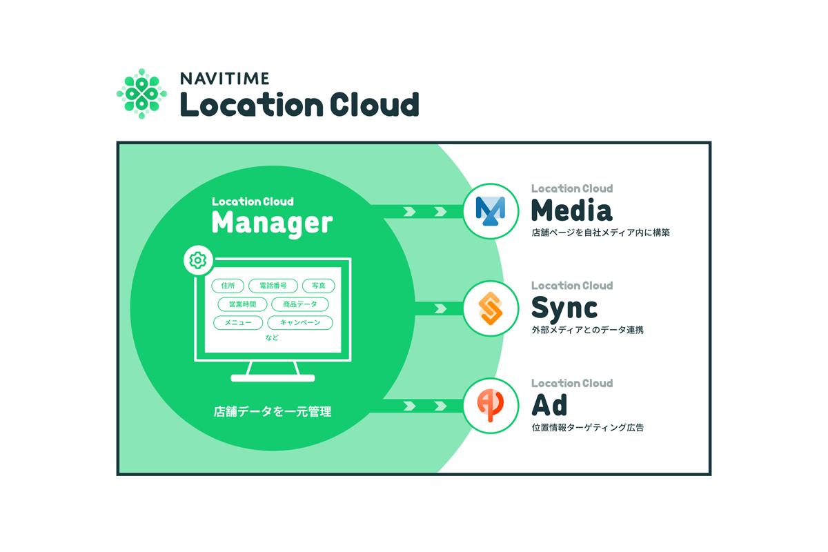 法人向け店舗データ管理クラウドサービス『NAVITIME Location Cloud』を提供開始