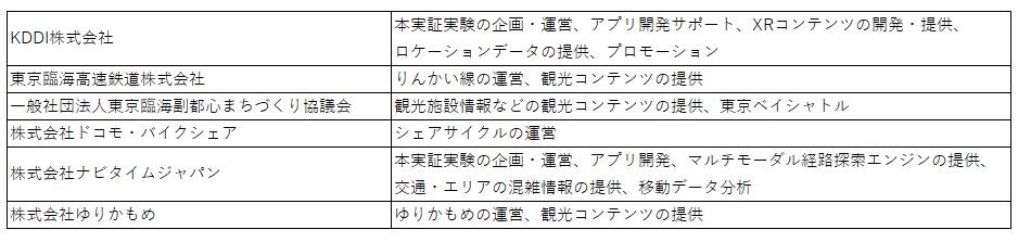 関係各社_6社.png