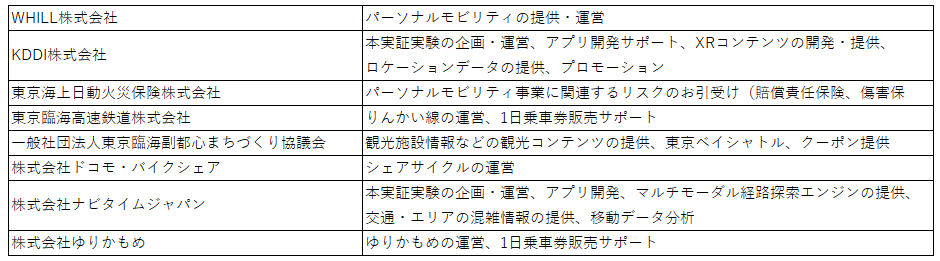 関係各社_8社.png