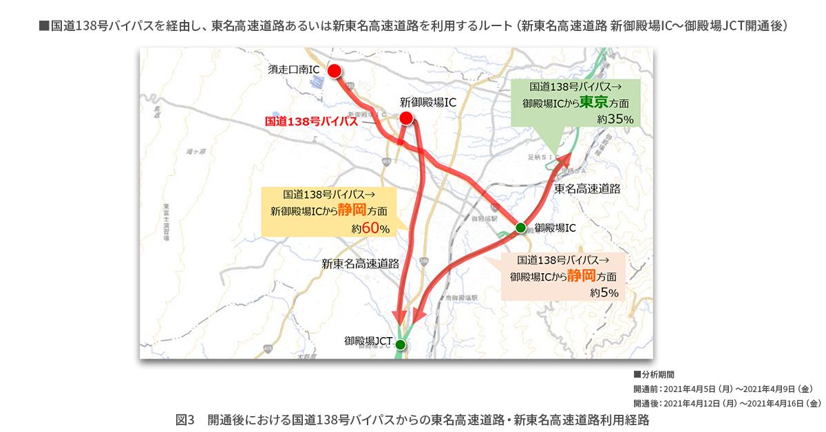 pressrelease_開通効果分析_図3.png