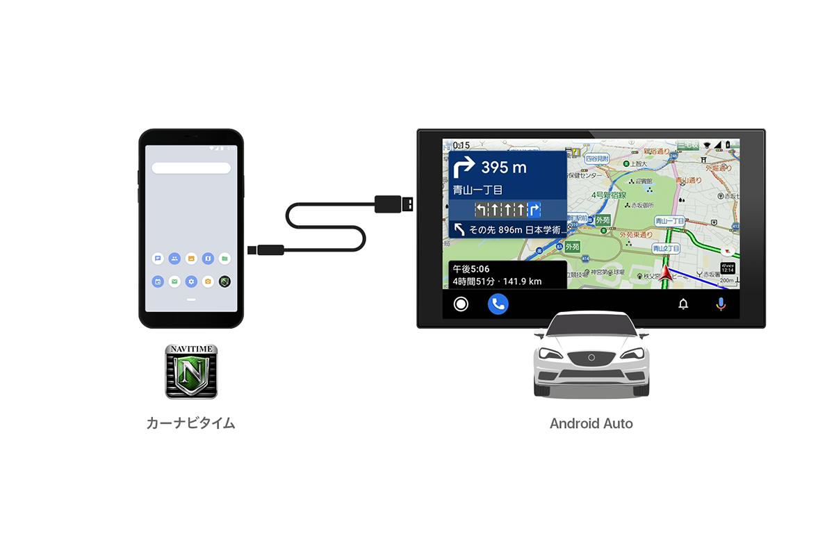 『カーナビタイム』が「Android Auto」に対応!
