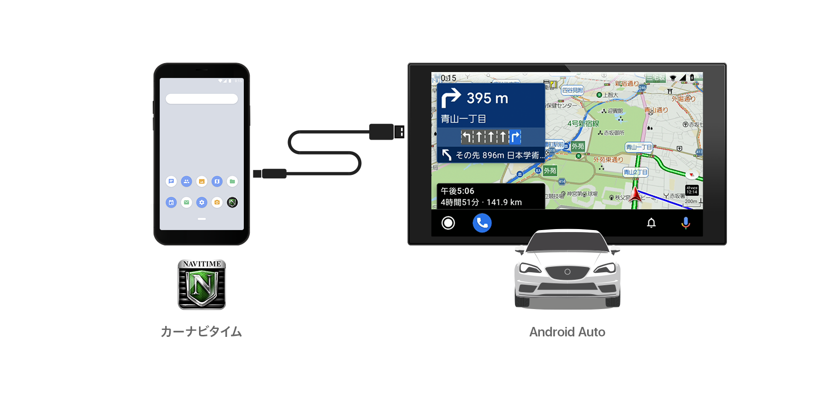 img_press_AndroidAuto.png