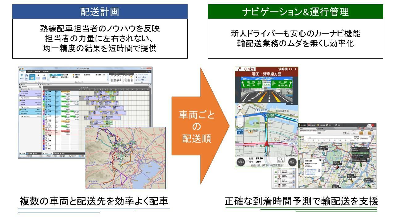 http://corporate.navitime.co.jp/topics/b55c8d477135e0a0c252c293f1404f6030b9d318.jpg