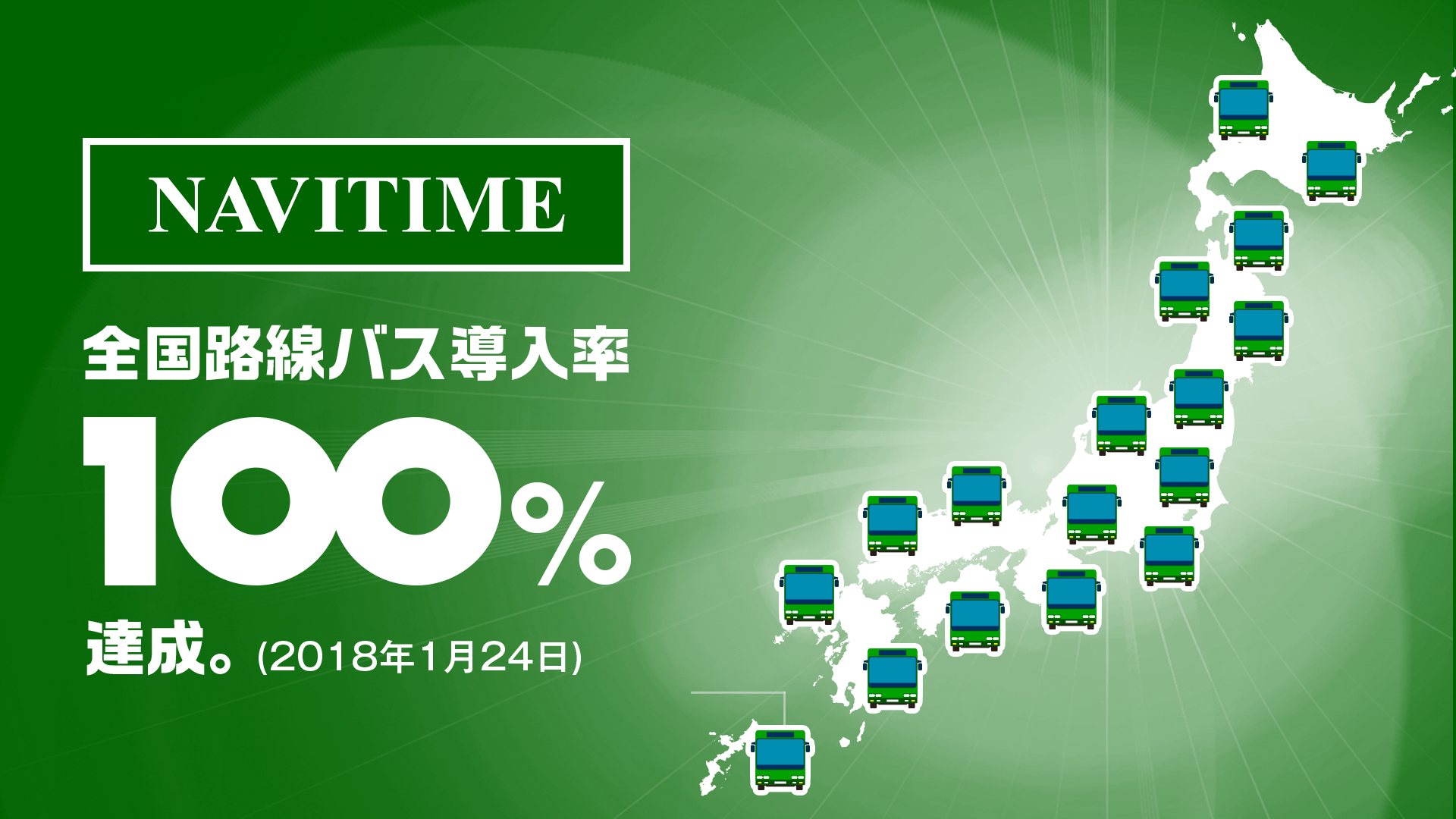 http://corporate.navitime.co.jp/topics/bus_100par_pr_5.png