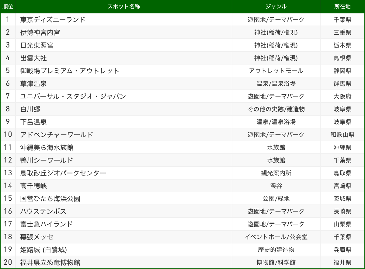 http://corporate.navitime.co.jp/topics/ca43f5100648e75aa634a17241bcdda73cc23a2a.png