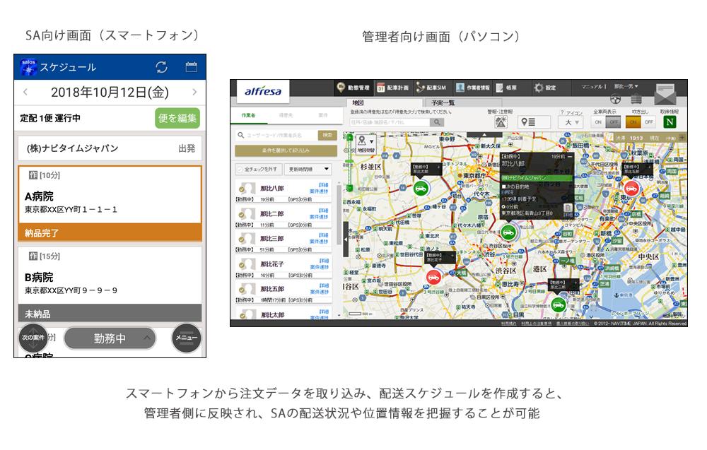 http://corporate.navitime.co.jp/topics/cb31cf55b3d6ac464edfde41d5d4fd9f456d016d.png