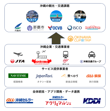 http://corporate.navitime.co.jp/topics/dcbf093738846db1257aae65b21987448e62a0f9.png