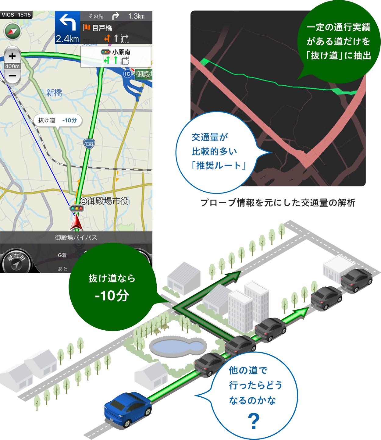 http://corporate.navitime.co.jp/topics/press_cnsp_nukemichi_web2.png